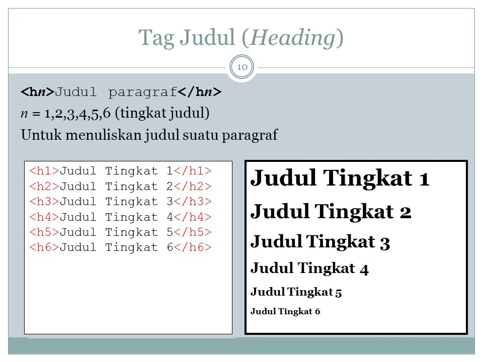 Tag Judul (Heading) Judul paragraf n = 1,2,3,4,5,6 (tingkat judul) Untuk menuliskan judul suatu paragraf Judul Tingkat 1 Judul Tingkat 2 Judul Tingkat