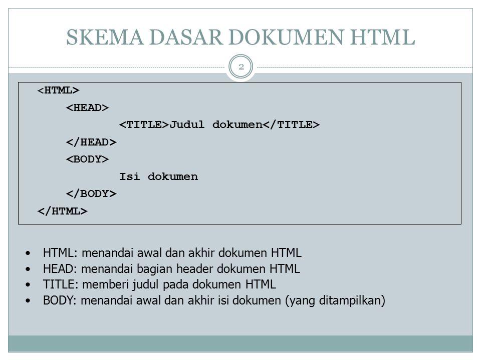 SKEMA DASAR DOKUMEN HTML Judul dokumen Isi dokumen HTML: menandai awal dan akhir dokumen HTML HEAD: menandai bagian header dokumen HTML TITLE: memberi
