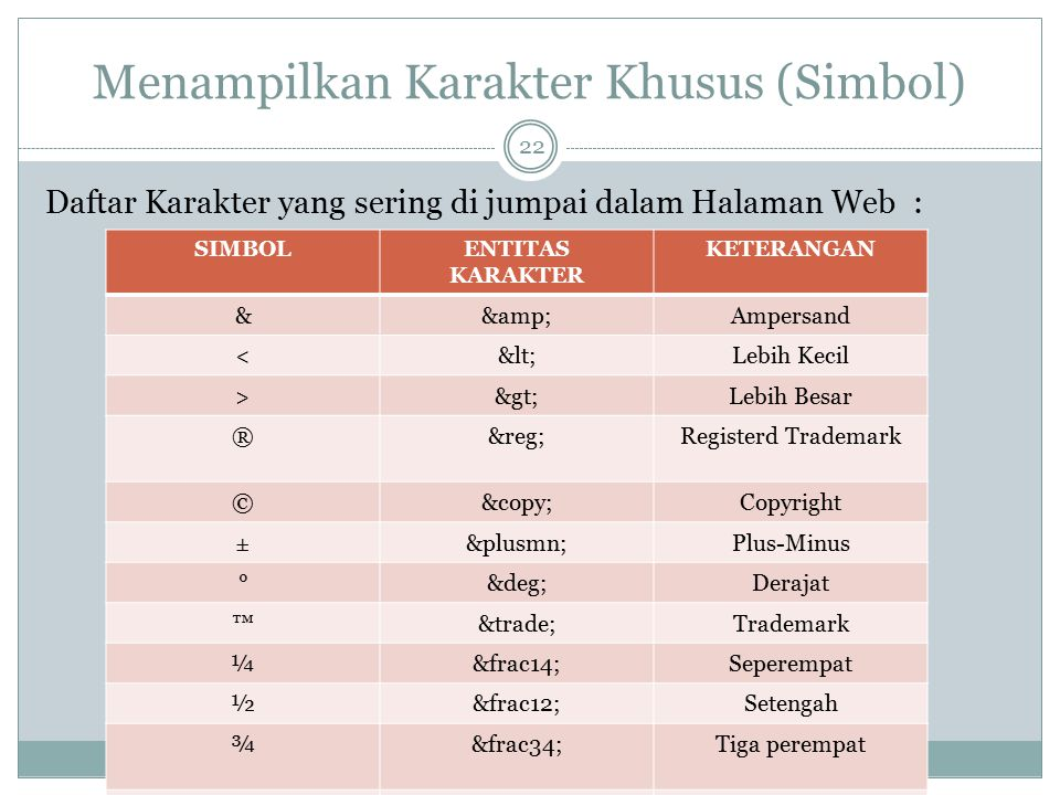 Menampilkan Karakter Khusus (Simbol) Daftar Karakter yang sering di jumpai dalam Halaman Web : SIMBOLENTITAS KARAKTER KETERANGAN &&amp;Ampersand <&lt;