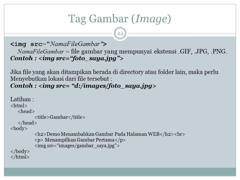 Tag Gambar (Image) NamaFileGambar = file gambar yang mempunyai ekstensi.GIF,.JPG,.PNG. Contoh : Jika file yang akan ditampikan berada di directory ata