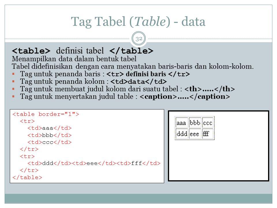 Tag Tabel (Table) - data definisi tabel Menampilkan data dalam bentuk tabel Tabel didefinisikan dengan cara menyatakan baris-baris dan kolom-kolom. 