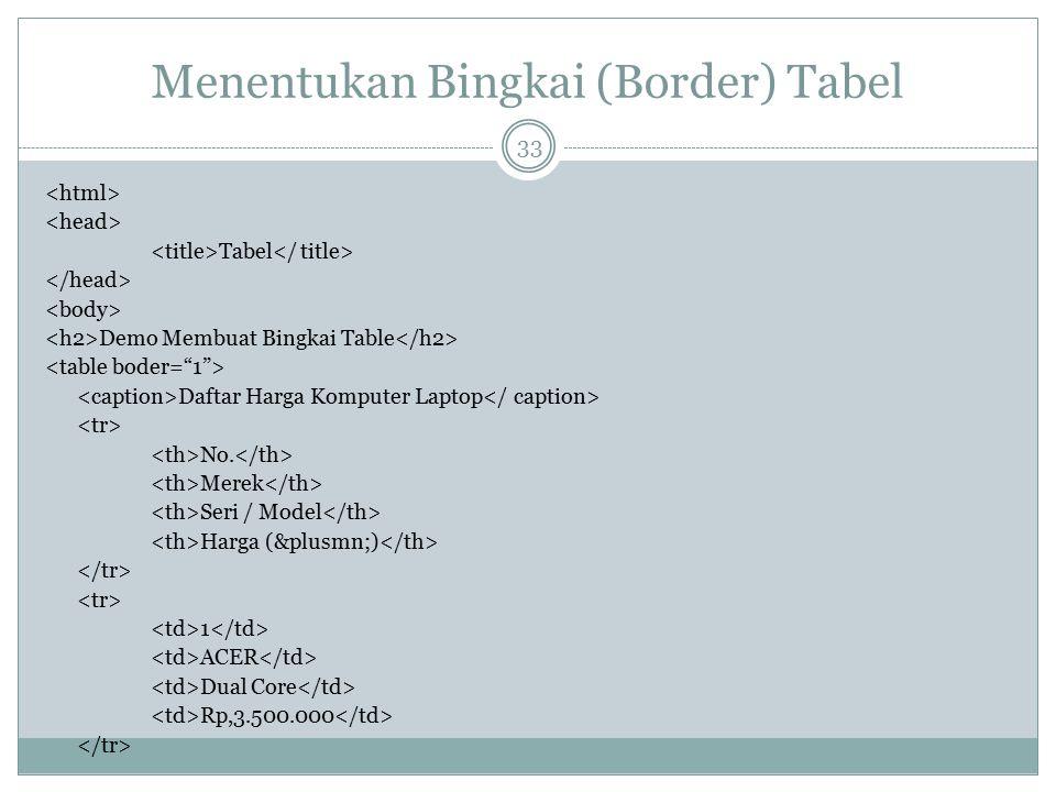 Menentukan Bingkai (Border) Tabel Tabel Demo Membuat Bingkai Table Daftar Harga Komputer Laptop No. Merek Seri / Model Harga (±) 1 ACER Dual Co