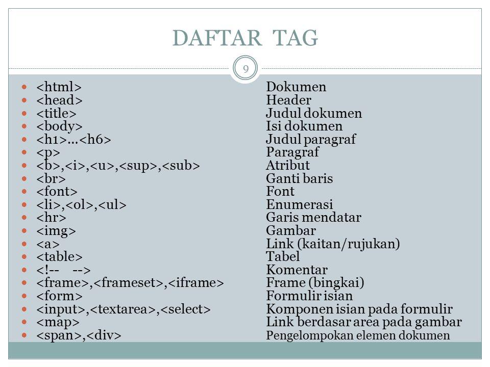 DAFTAR TAG Dokumen Header Judul dokumen Isi dokumen … Judul paragraf Paragraf,,,, Atribut Ganti baris Font,, Enumerasi Garis mendatar Gambar Link (kai