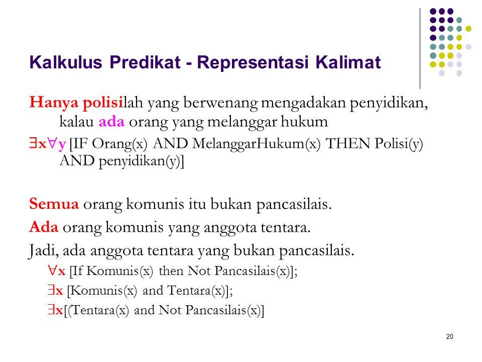 20 Kalkulus Predikat - Representasi Kalimat Hanya polisilah yang berwenang mengadakan penyidikan, kalau ada orang yang melanggar hukum  x  y [IF Orang(x) AND MelanggarHukum(x) THEN Polisi(y) AND penyidikan(y)] Semua orang komunis itu bukan pancasilais.