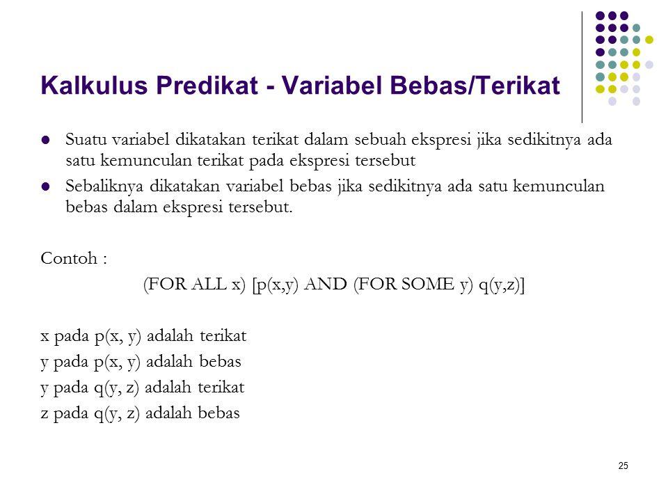 25 Kalkulus Predikat - Variabel Bebas/Terikat Suatu variabel dikatakan terikat dalam sebuah ekspresi jika sedikitnya ada satu kemunculan terikat pada ekspresi tersebut Sebaliknya dikatakan variabel bebas jika sedikitnya ada satu kemunculan bebas dalam ekspresi tersebut.