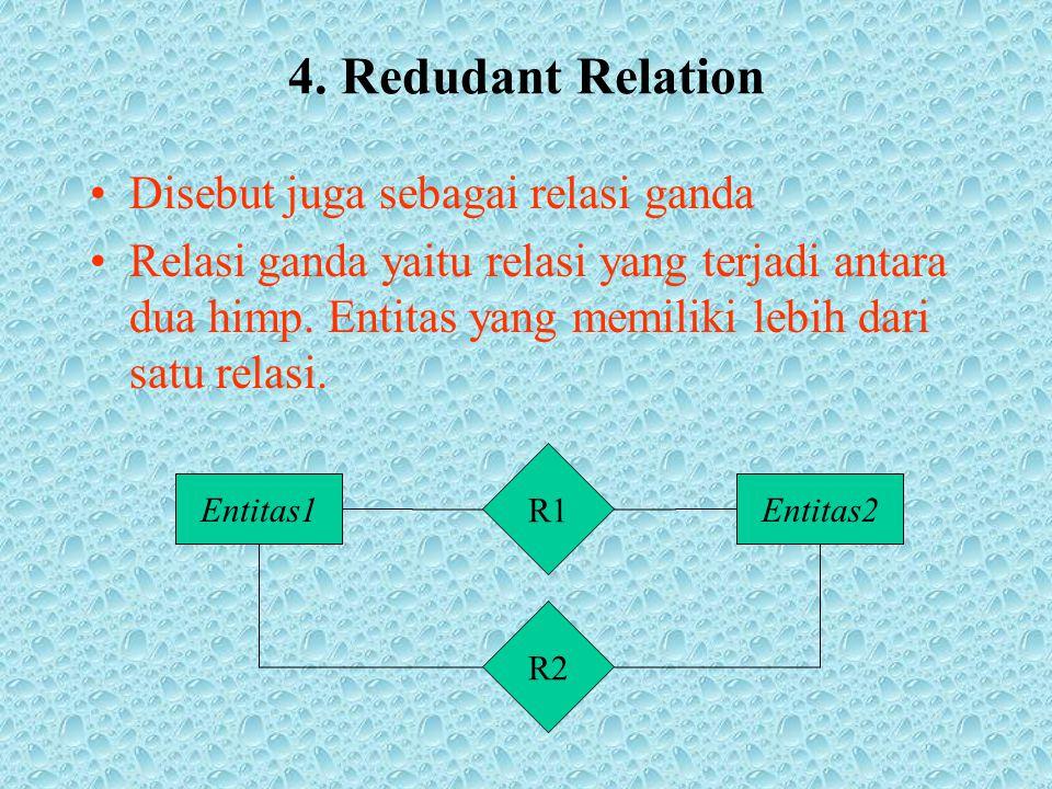 Disebut juga sebagai relasi ganda Relasi ganda yaitu relasi yang terjadi antara dua himp. Entitas yang memiliki lebih dari satu relasi. 4. Redudant Re