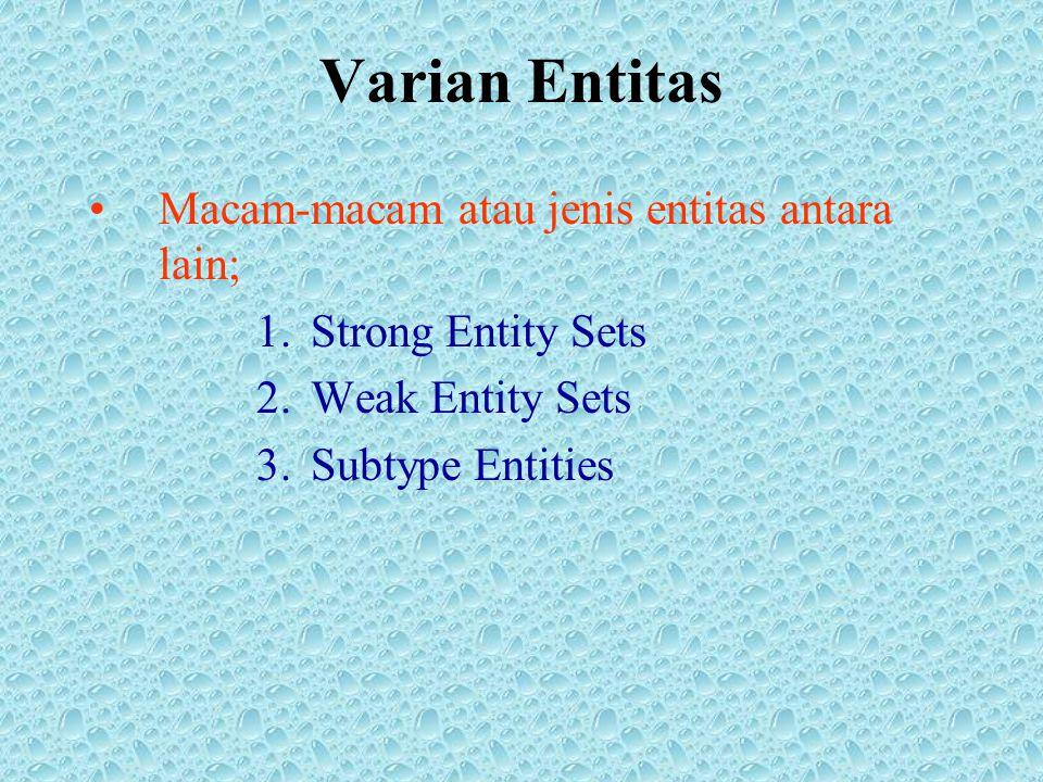 1.Strong Entity Sets –Merupakan himpunan entitas kuat/bebas –Kemunculan entitas-entitas didalamnya tidak tergantung pada keberadaan entitas pada himpunan entitas lain.