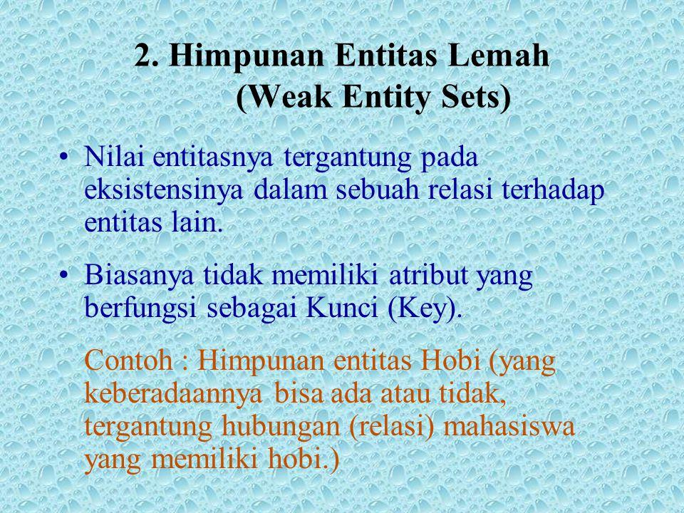 Himpunan entitas yang merupakan bagian dari himpunan entitas yang lebih superior/utama.