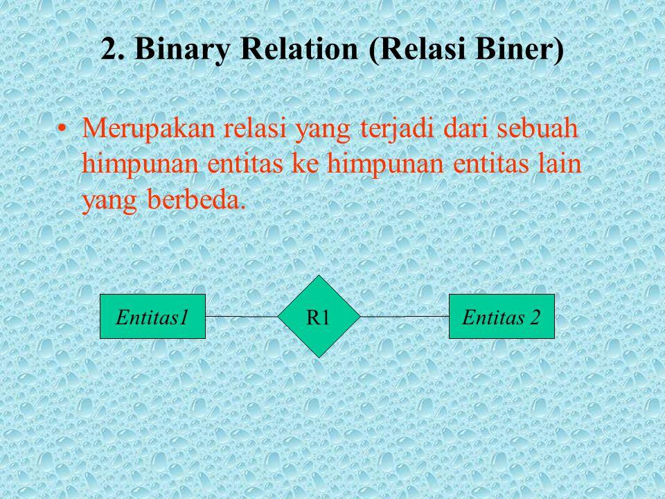 2. Binary Relation (Relasi Biner) Merupakan relasi yang terjadi dari sebuah himpunan entitas ke himpunan entitas lain yang berbeda. Entitas1 R1 Entita