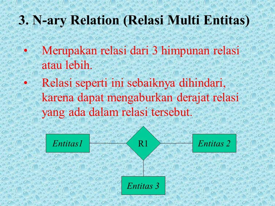 Disebut juga sebagai relasi ganda Relasi ganda yaitu relasi yang terjadi antara dua himp.