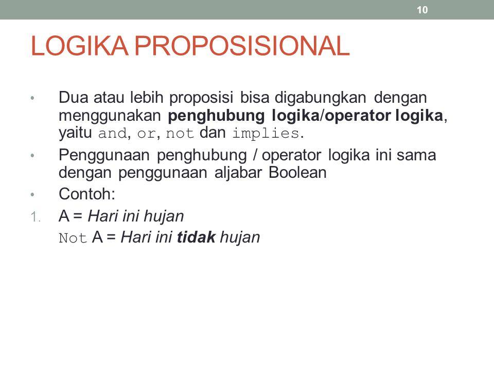 LOGIKA PROPOSISIONAL Dua atau lebih proposisi bisa digabungkan dengan menggunakan penghubung logika/operator logika, yaitu and, or, not dan implies. P
