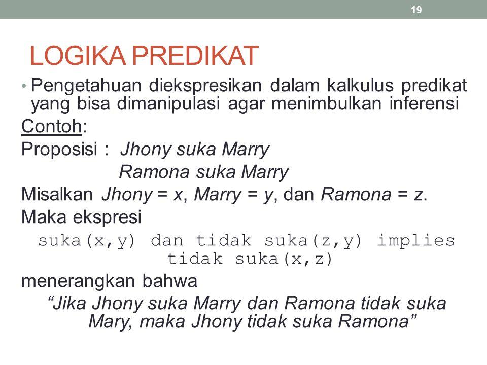 LOGIKA PREDIKAT Pengetahuan diekspresikan dalam kalkulus predikat yang bisa dimanipulasi agar menimbulkan inferensi Contoh: Proposisi : Jhony suka Mar