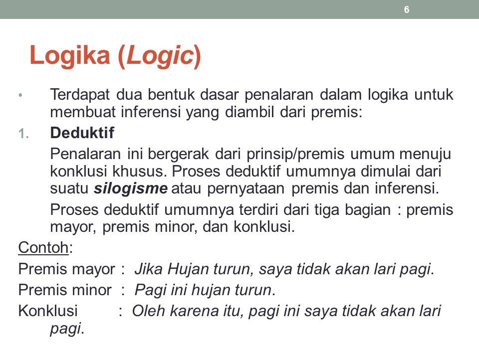 Logika (Logic) 2.Induktif Penalaran induktif dimulai dari masalah khusus menuju ke masalah umum.
