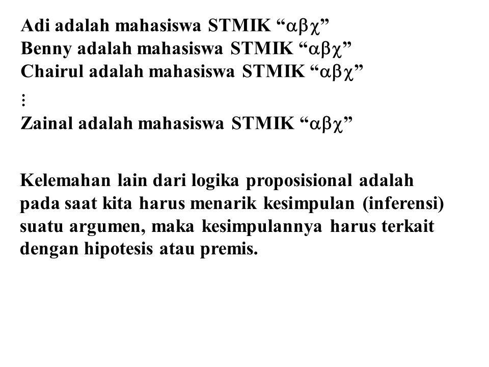 """Adi adalah mahasiswa STMIK """"  """" Benny adalah mahasiswa STMIK """"  """" Chairul adalah mahasiswa STMIK """"  """" ⋮ Zainal adalah mahasiswa STMIK """"  """""""