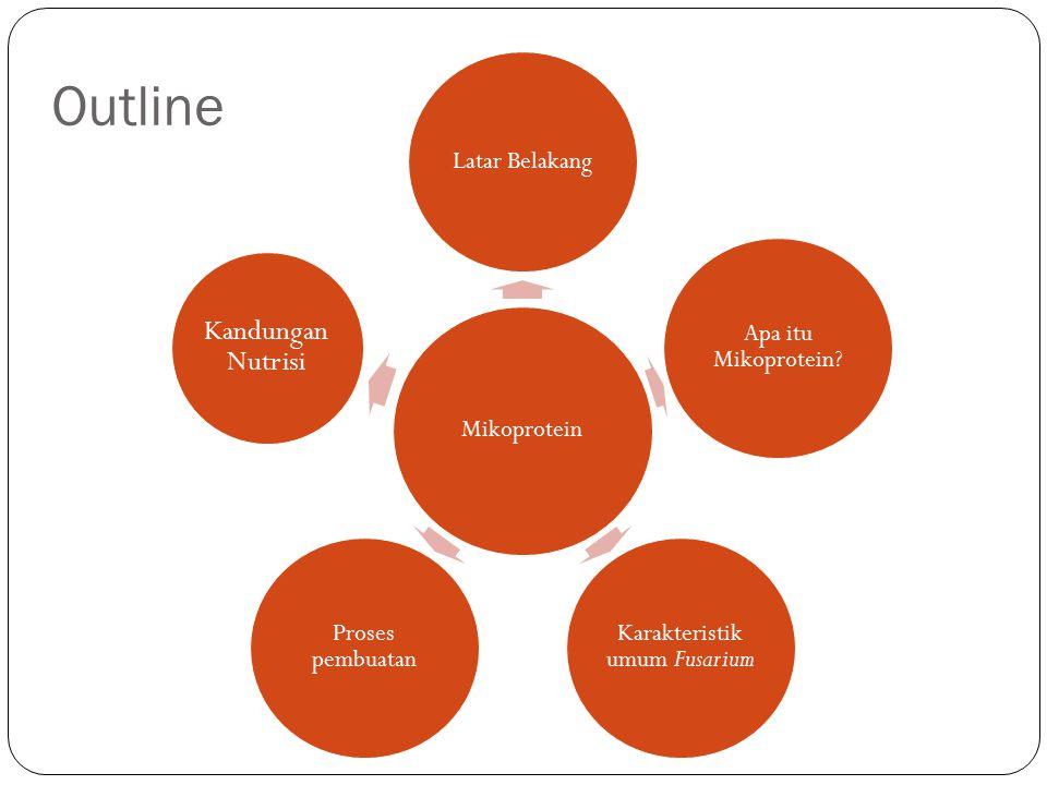 Outline Mikoprotein Latar Belakang Apa itu Mikoprotein? Karakteristik umum Fusarium Proses pembuatan Kandungan Nutrisi