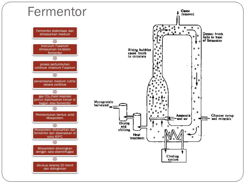 Fermentor Fermentor disterlisasi dan dimasukkan medium Inokulum Fusarium dimasukkan ke dalam fermentor proses pertumbuhan continue miselium Fusarium p