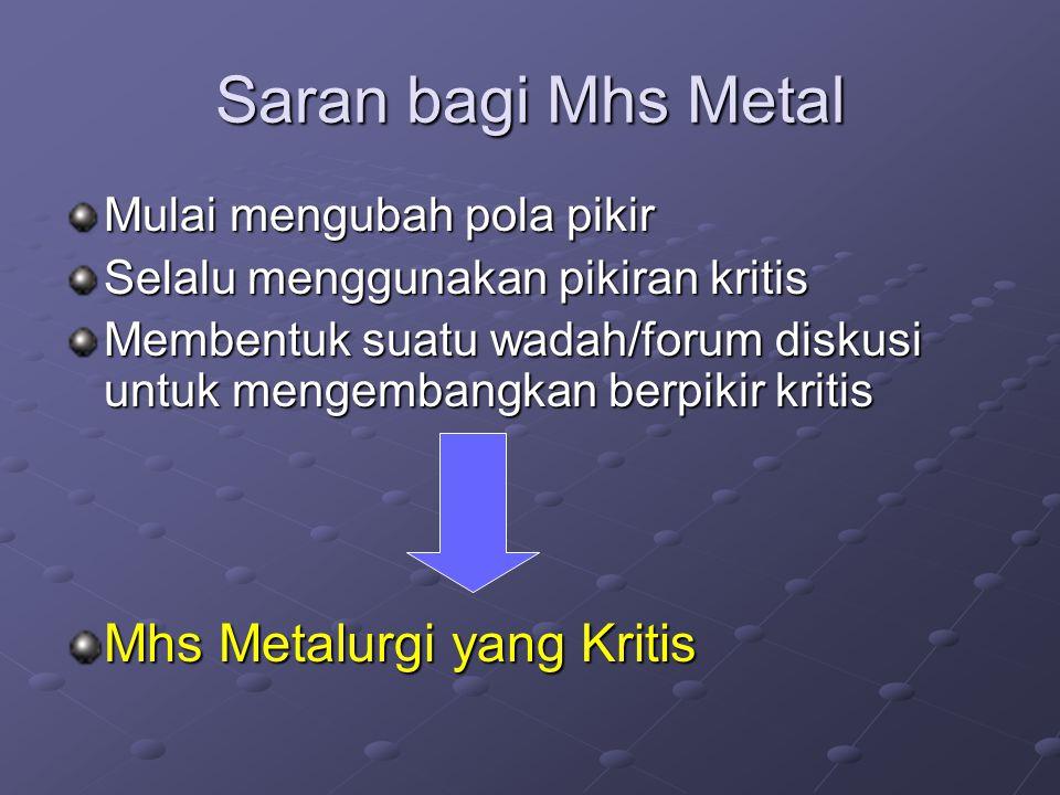 Saran bagi Mhs Metal Mulai mengubah pola pikir Selalu menggunakan pikiran kritis Membentuk suatu wadah/forum diskusi untuk mengembangkan berpikir kritis Mhs Metalurgi yang Kritis