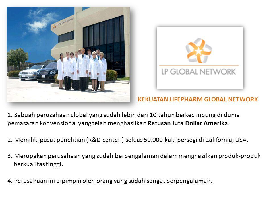 ALAMAT PERUSAHAAN Lifepharm Inc.