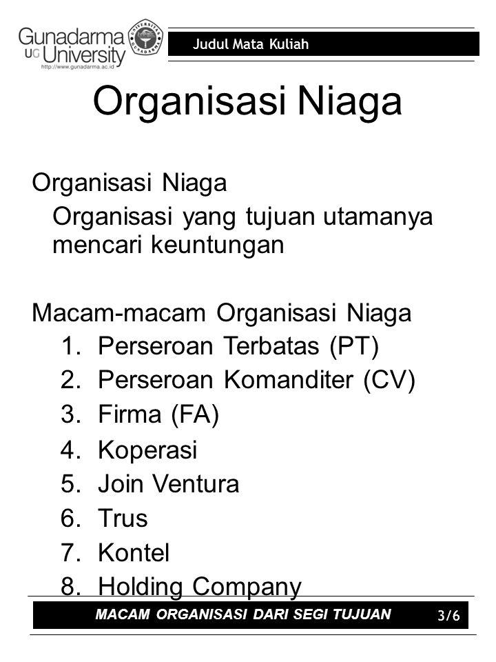 Judul Mata Kuliah 3/6 Organisasi Niaga Organisasi yang tujuan utamanya mencari keuntungan Macam-macam Organisasi Niaga 1.Perseroan Terbatas (PT) 2.Pe