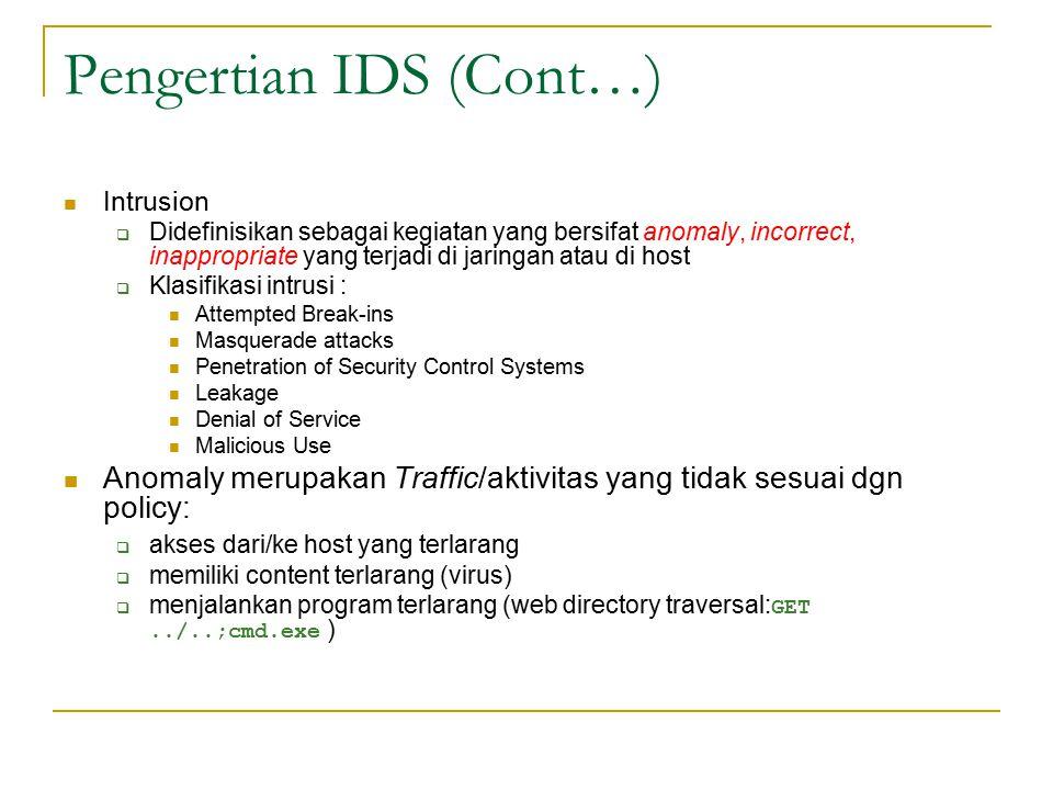 Solution Positioning Firewall Internet User/Attacker Web Servers Application Servers Database App IDS 34