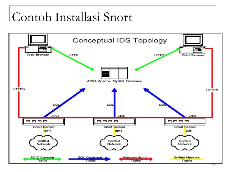 Contoh Installasi Snort 33