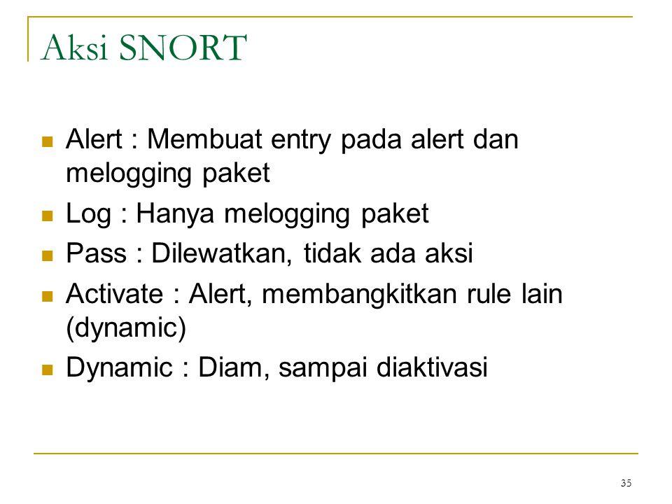 Aksi SNORT Alert : Membuat entry pada alert dan melogging paket Log : Hanya melogging paket Pass : Dilewatkan, tidak ada aksi Activate : Alert, memban