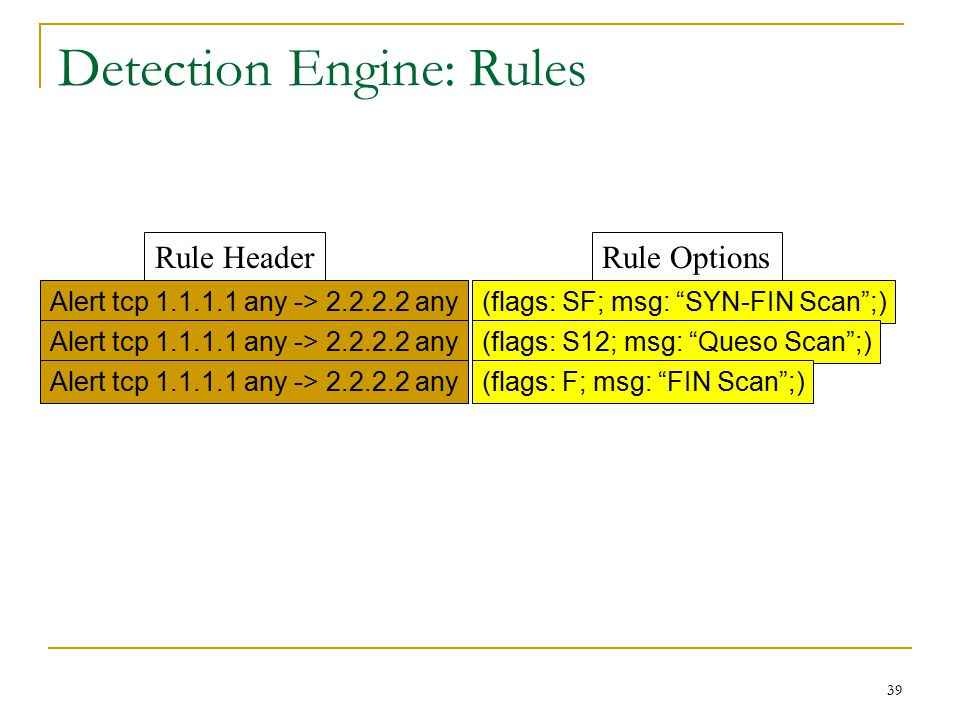 "Rule Header Alert tcp 1.1.1.1 any -> 2.2.2.2 any Rule Options (flags: SF; msg: ""SYN-FIN Scan"";) Alert tcp 1.1.1.1 any -> 2.2.2.2 any (flags: S12; msg:"