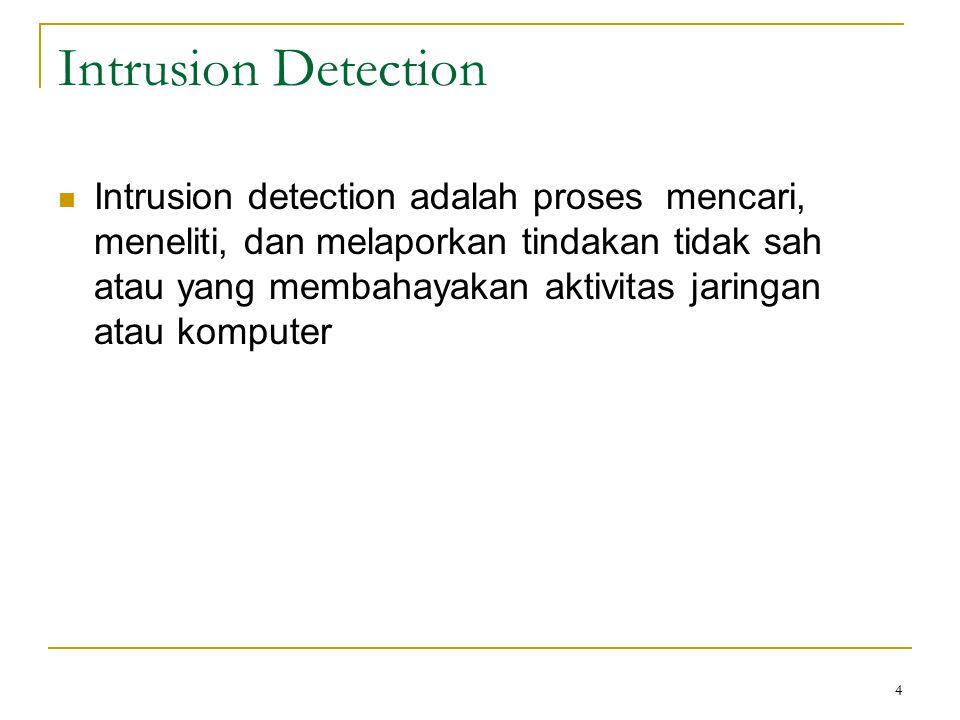 Anomaly Detection Metode Anomaly detection Pertama-tama data traffic jaringan ditangkap dengan perangkat lunak tcpdump, setelah melalui tahap preprocessing data dibagi menjadi dua bagian yaitu data training dan data testing.
