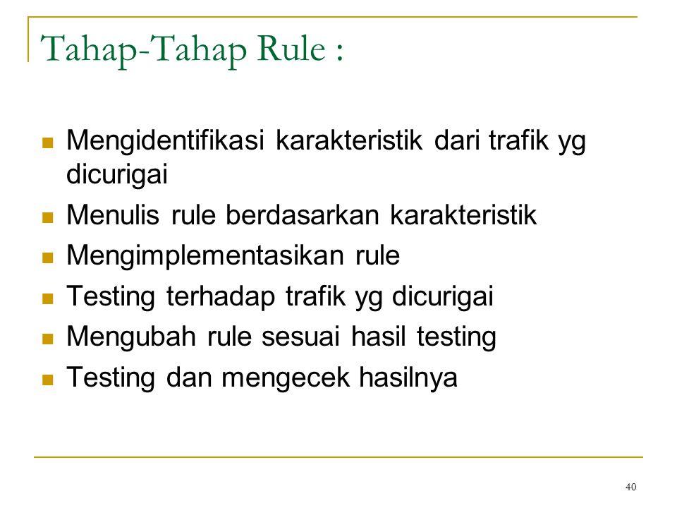 Tahap-Tahap Rule : Mengidentifikasi karakteristik dari trafik yg dicurigai Menulis rule berdasarkan karakteristik Mengimplementasikan rule Testing ter