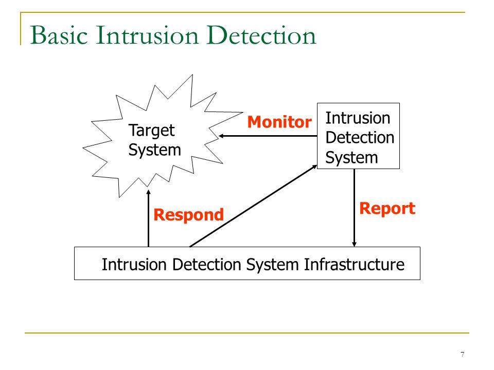 Intrusion Detection Ada 2 pendekatan Preemptory  Tool Intrusion Detection secara aktual mendengar traffic jaringan.