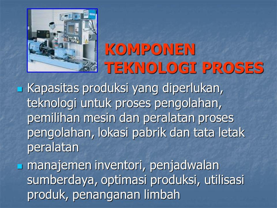 KOMPONEN TEKNOLOGI PROSES Kapasitas produksi yang diperlukan, teknologi untuk proses pengolahan, pemilihan mesin dan peralatan proses pengolahan, loka