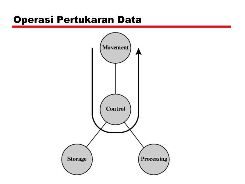 Operasi Pertukaran Data