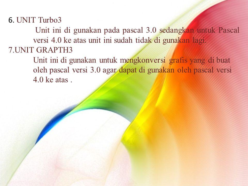 6. UNIT Turbo3 Unit ini di gunakan pada pascal 3.0 sedangkan untuk Pascal versi 4.0 ke atas unit ini sudah tidak di gunakan lagi. 7.UNIT GRAPTH3 Unit