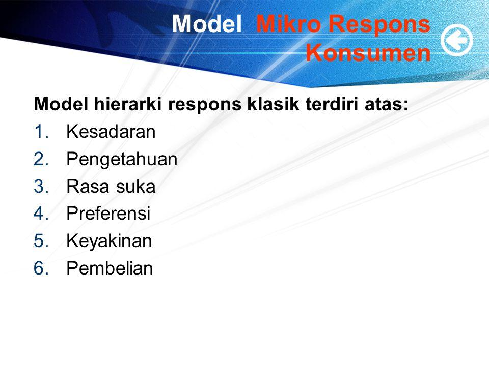 Model Mikro Respons Konsumen Model hierarki respons klasik terdiri atas: 1.Kesadaran 2.Pengetahuan 3.Rasa suka 4.Preferensi 5.Keyakinan 6.Pembelian