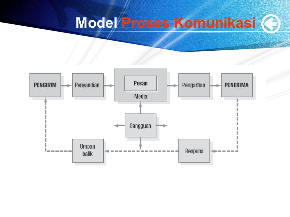 Model Proses Komunikasi