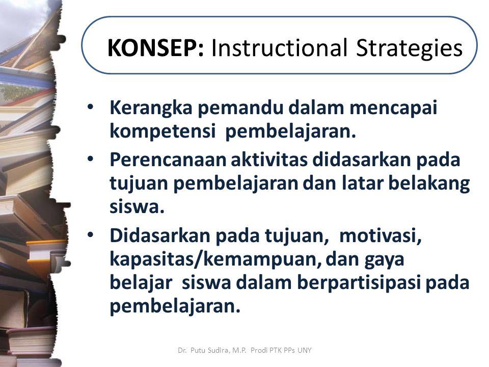 KONSEP: Instructional Strategies Kerangka pemandu dalam mencapai kompetensi pembelajaran.