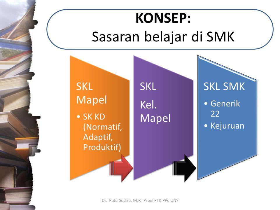KONSEP: Sasaran belajar di SMK Dr. Putu Sudira, M.P.