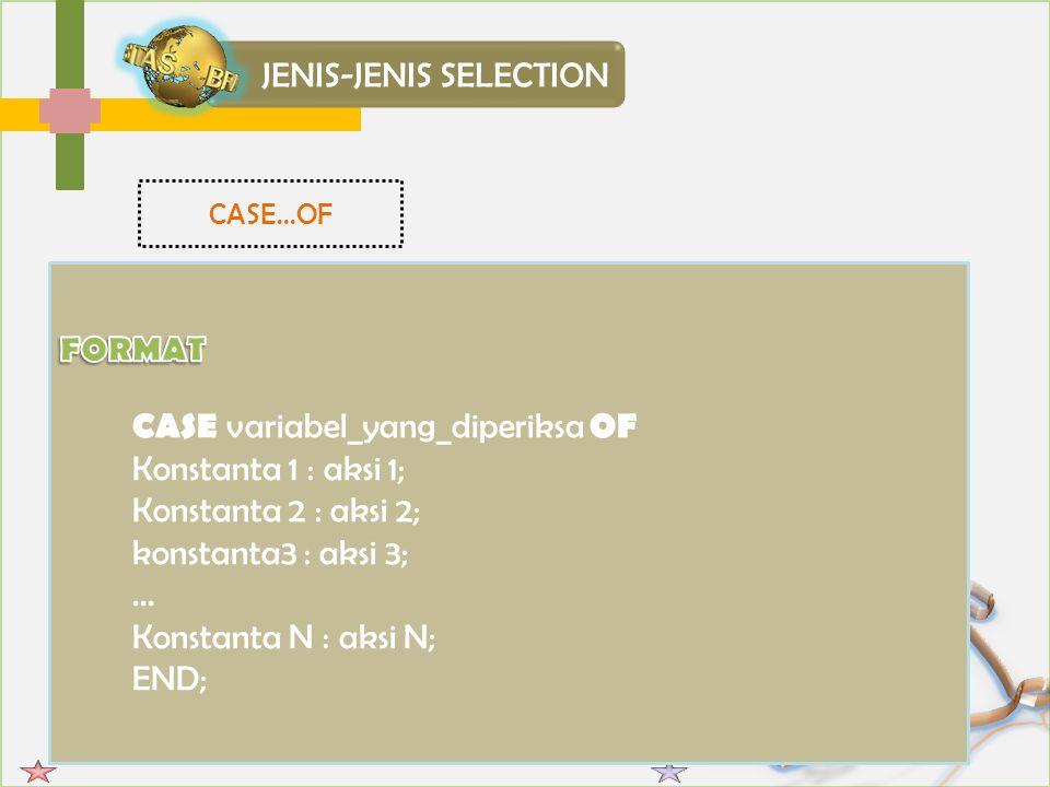 JENIS-JENIS SELECTION CASE...OF Variabel=Nilai 2 Variabel=Nilai 1 Pernyataan 1 Pernyataan 2 Pernyataan Default
