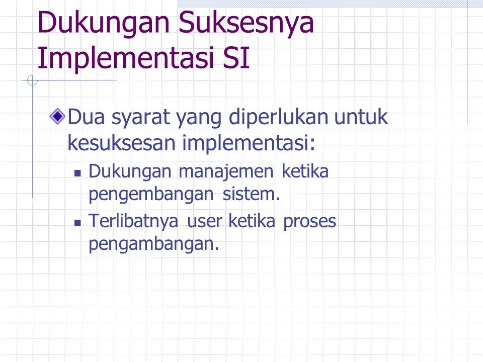 Dukungan Suksesnya Implementasi SI Dua syarat yang diperlukan untuk kesuksesan implementasi: Dukungan manajemen ketika pengembangan sistem. Terlibatny
