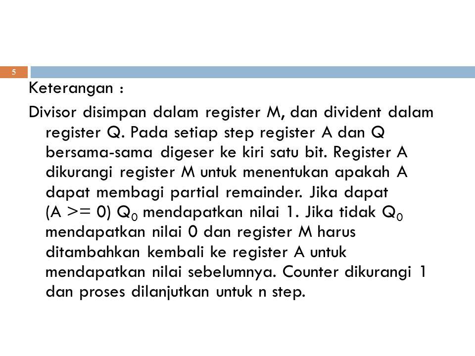 5 Keterangan : Divisor disimpan dalam register M, dan divident dalam register Q. Pada setiap step register A dan Q bersama-sama digeser ke kiri satu b
