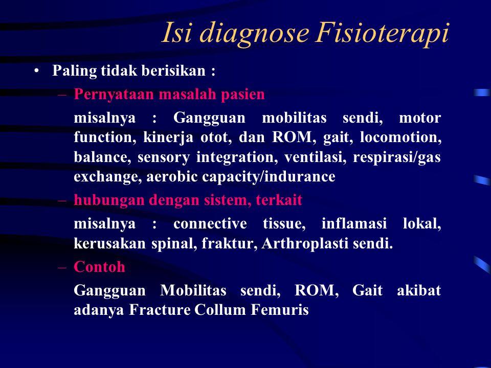 Diagnosa Fisioterapi Menunjukkan / mengekpresikan adanya Disfungsi gerak dan dapat mencangkup –Gangguan / kelemahan (impairment), –Limitasi Fungsi (fu