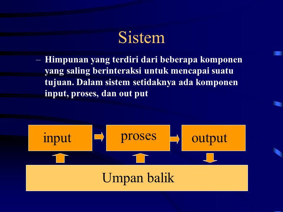 Sistem –Himpunan yang terdiri dari beberapa komponen yang saling berinteraksi untuk mencapai suatu tujuan.