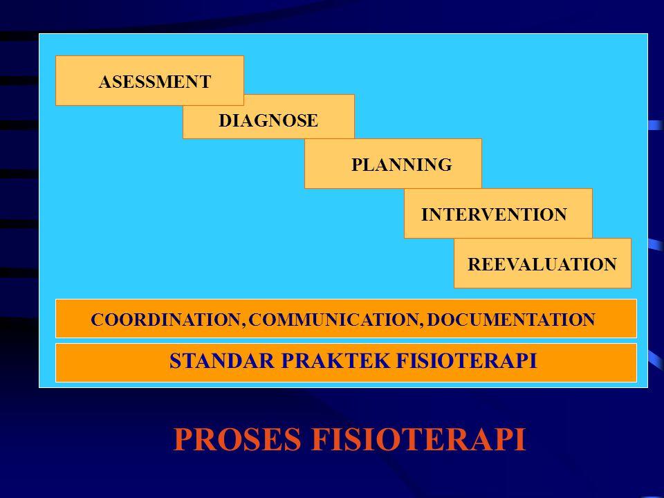 ASESSMENT DIAGNOSE PLANNING INTERVENTION REEVALUATION COORDINATION, COMMUNICATION, DOCUMENTATION PROSES FISIOTERAPI STANDAR PRAKTEK FISIOTERAPI