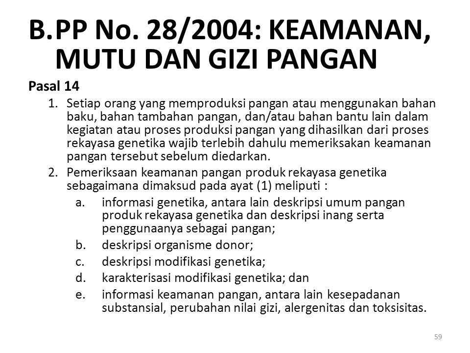 B.PP No.