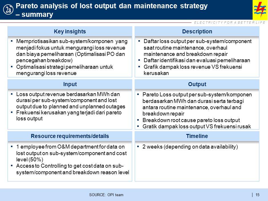 E L E C T R I C I T Y F O R A B E T T E R L I F E | 15 Pareto analysis of lost output dan maintenance strategy – summary SOURCE: OPI team InputOutput