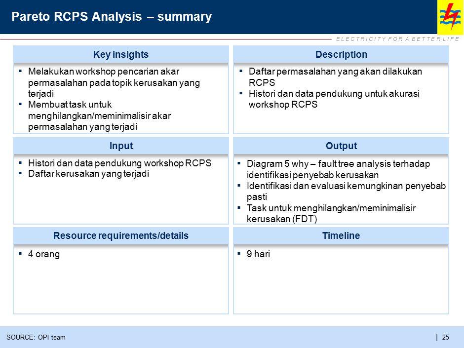 E L E C T R I C I T Y F O R A B E T T E R L I F E | 25 Pareto RCPS Analysis – summary SOURCE: OPI team InputOutput Resource requirements/detailsTimeli