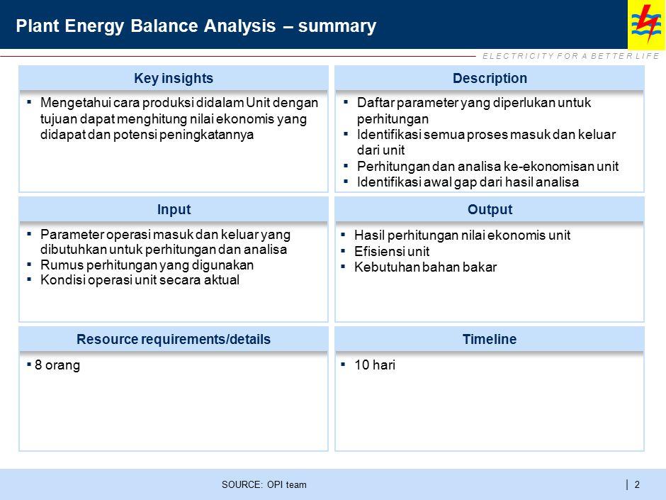 E L E C T R I C I T Y F O R A B E T T E R L I F E | 2 Plant Energy Balance Analysis – summary SOURCE: OPI team InputOutput Resource requirements/detai