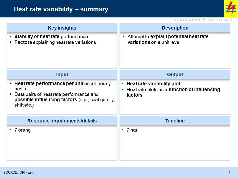 E L E C T R I C I T Y F O R A B E T T E R L I F E | 41 Heat rate variability – summary SOURCE: OPI team InputOutput Resource requirements/detailsTimel