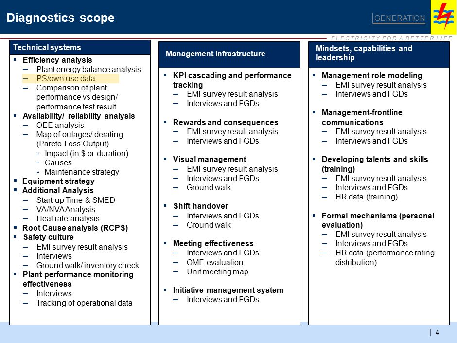 E L E C T R I C I T Y F O R A B E T T E R L I F E | 4 Diagnostics scope GENERATION Technical systems Management infrastructure Mindsets, capabilities