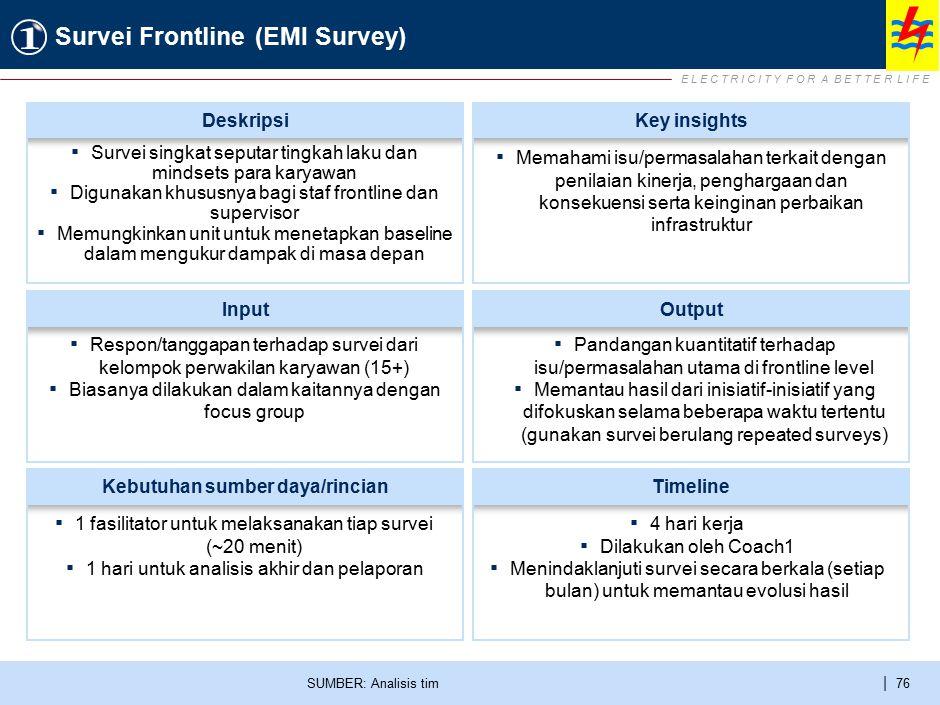 E L E C T R I C I T Y F O R A B E T T E R L I F E | 76 Survei Frontline (EMI Survey) SUMBER: Analisis tim ▪ Respon/tanggapan terhadap survei dari kelo